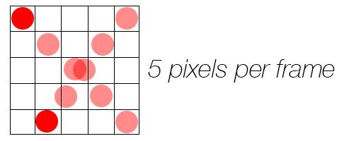 5pixels
